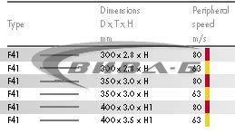 Диск рязане инокс екстра 125х1х22 5