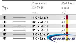 Диск рязане инокс 178х1,8х22 1