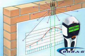 Електронен детектор Laserliner MultiFinder Plus 2