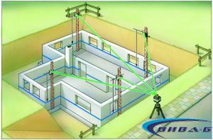 Зелен ротационен лазер Centurium Express Green 410 S 3