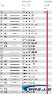 Диск рязане инокс екстра 125х1х22 4