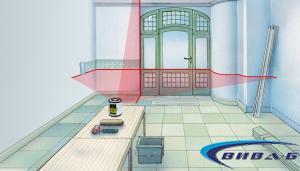 Линеен лазерен нивелир EasyCross-Laser 3