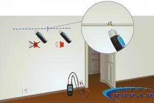 Кабелен детектор Laserliner CableTracer Pro 8