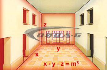 Лазерен далекомер-ролетка Laserliner DistanceCheck 2