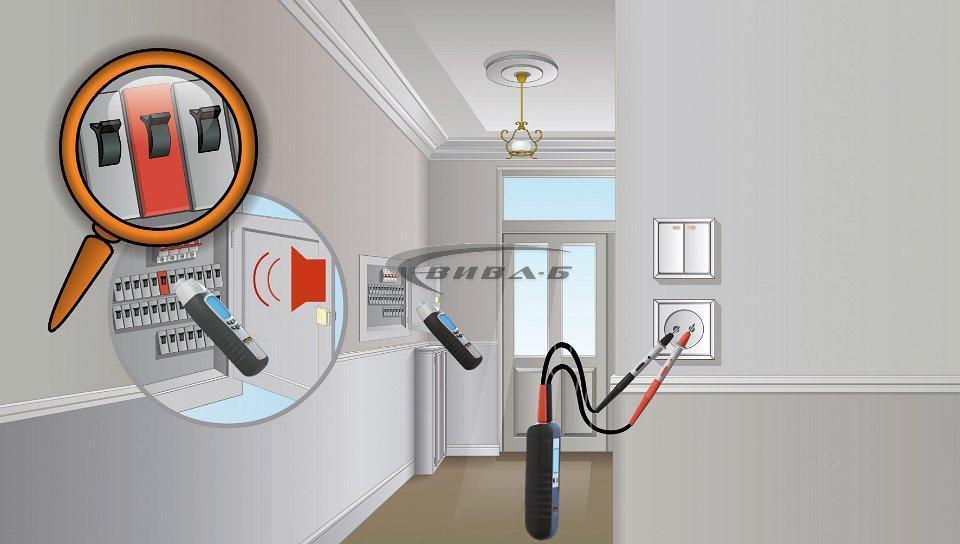 Кабелен детектор Laserliner CableTracer Pro 4