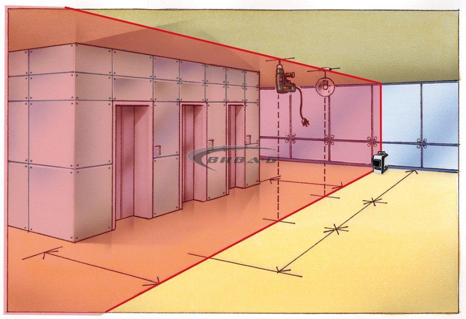 Линеен лазер SuperPlane-Laser 3D 7