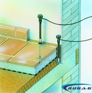 Комплект електроди Laserliner DampExtension 3