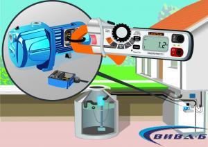 Амперклещи MultiClamp-Meter Pro 2