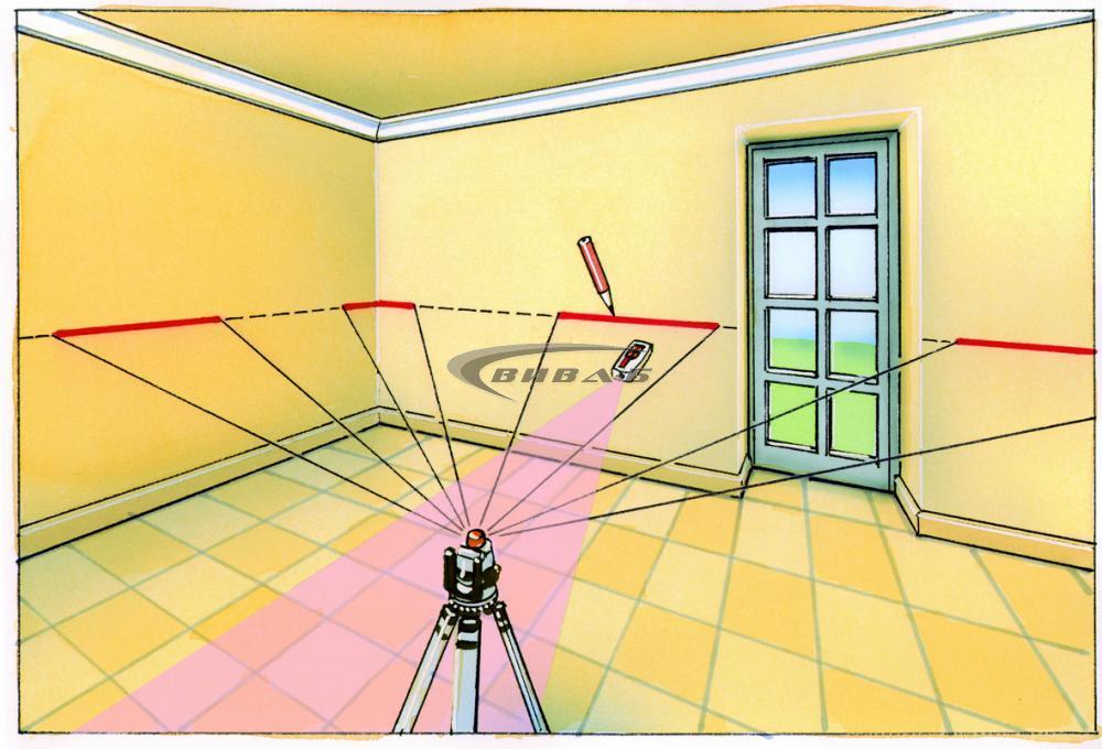 Ротационен лазер BeamControl-Master 120 set 7